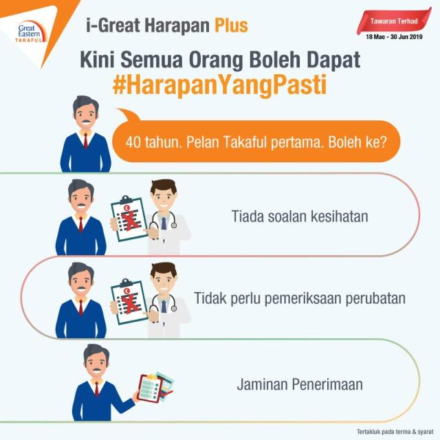 I Great Harapan Plus